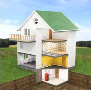 Электрокотёл для дома электрический