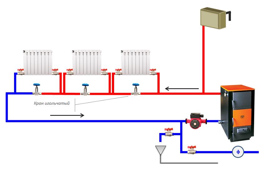 Схема водяной (жидкостной) системы отопления
