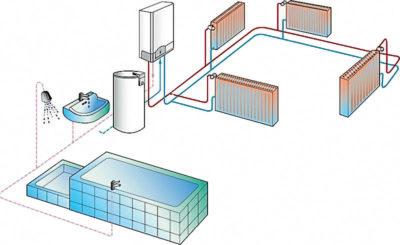 Электрические отопительные системы