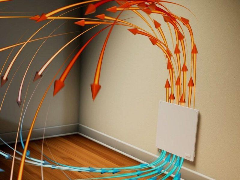 Экономичные конвекторы отопления электрические